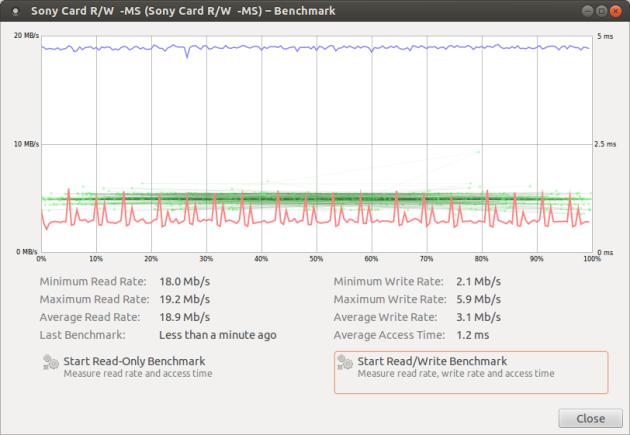 SanDisk_BlackSD_4GB