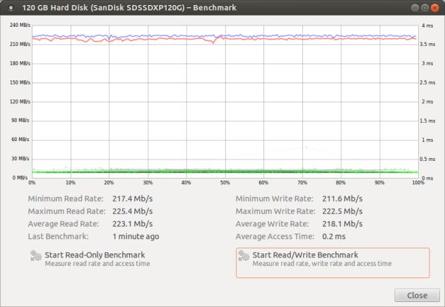 SanDisk_Extreme2_USB3