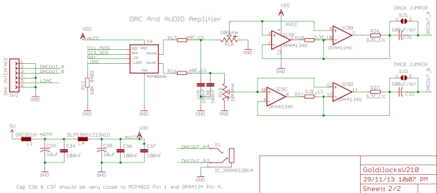 DAC and Buffer - Goldilocks Analogue