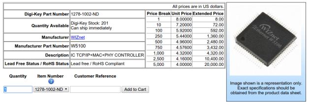 Digikey W5100 Pricing
