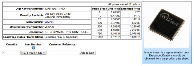 Digikey W5200 Pricing
