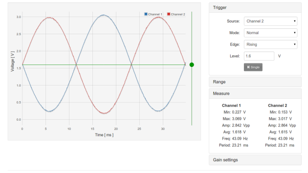 OML Audio Codec Shield 43.1Hz Sine wave, one channel inverted.